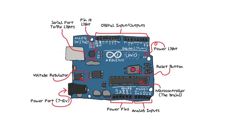 instalar arduino clon driver